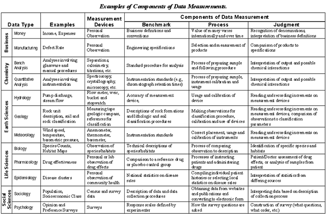 types of measurement scales pdf